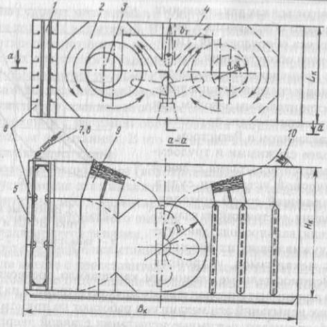 Конструктивная схема потоконаправляющей камеры