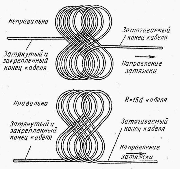 Правильная затяжка кабеля