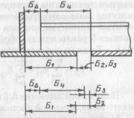 Пример плоской размерной цепи с параллельными звеньями