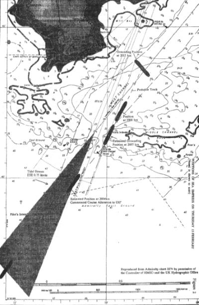 Схема движения судна