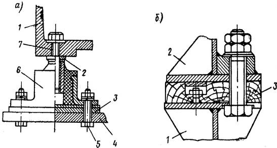 Виды крепления вспомогательных механизмов и электродвигателей на судовом фундаменте