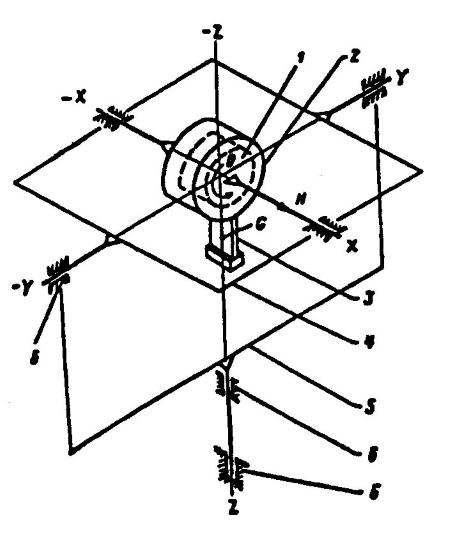 Астатический гироскоп