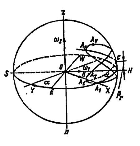 Горизонтная система координат