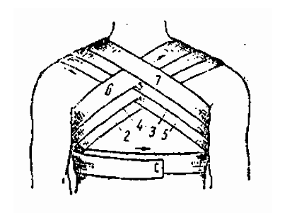 Схема перевязки грудной клетки (крестообразная)