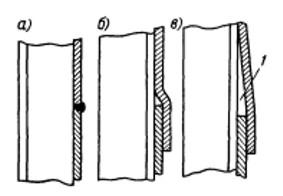 Соединение листов обшивки по пазам