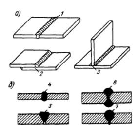 Сварные соединения и швы