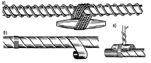 Тренцевание и клетневание троса