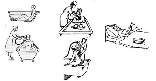 Обработка больного