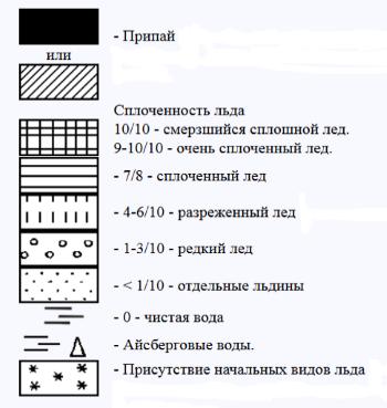 Символ штриховки