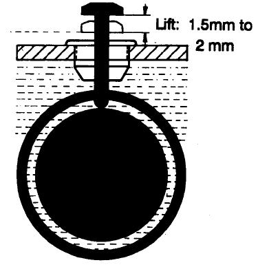 Высота сферы