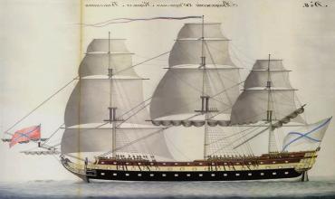 Корабли парусного флота