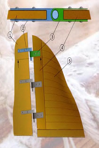 Конструкция Штерна: 1- перо; 2 - штерновый гак; 3 - вертлюг; 4 - ахтерштевень; 5 - борт