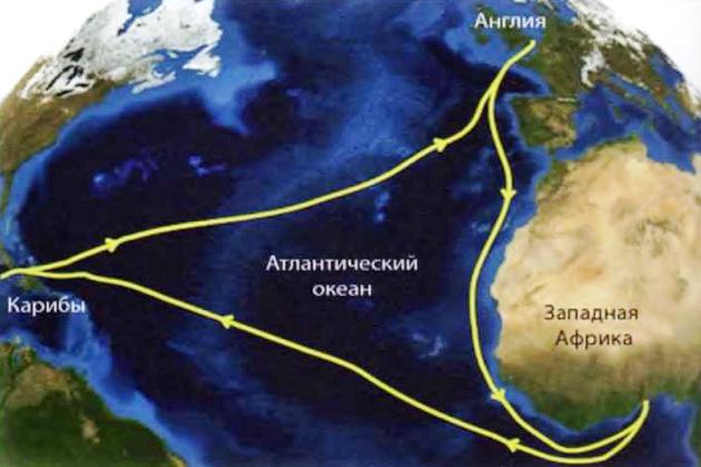 Треугольник маршрута «рабских кораблей»