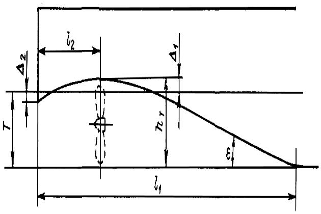 Полутуннельная форма кормы