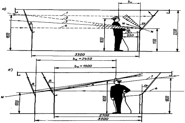 Конструкции корпусов