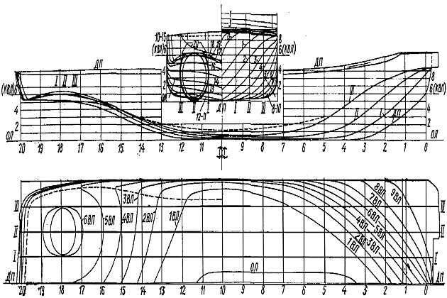 Теоретический чертеж линейного толкача