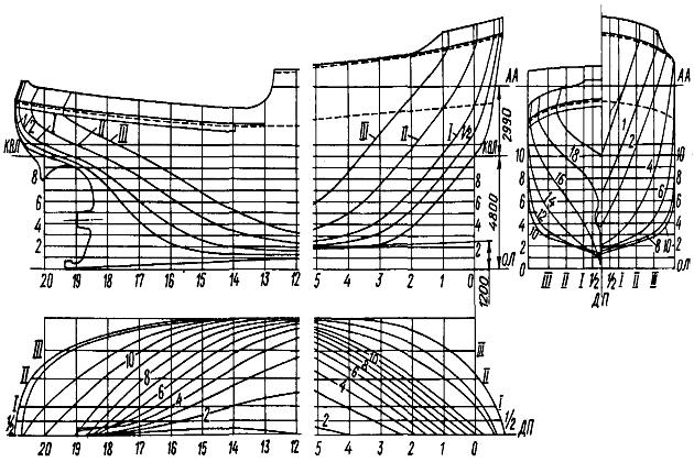 Теоретический чертеж морского буксира
