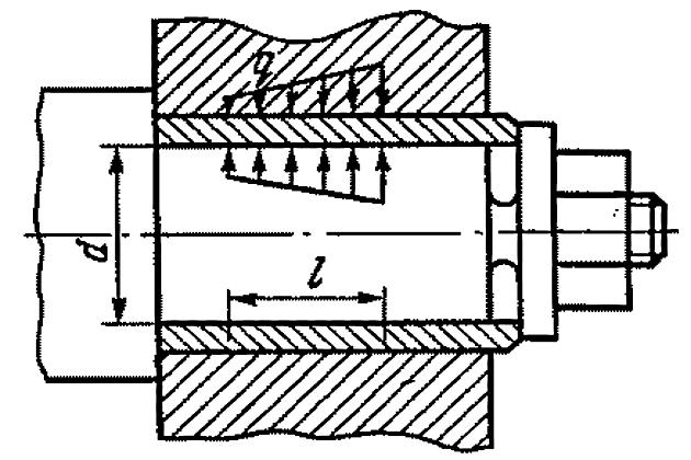 Разборка механизмов - бесшпоночное соединение