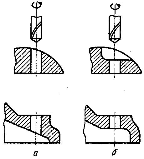Обработка деталей - конструкция детали