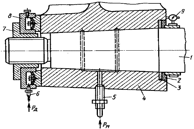 Разборка механизмов - насадка гребного винта