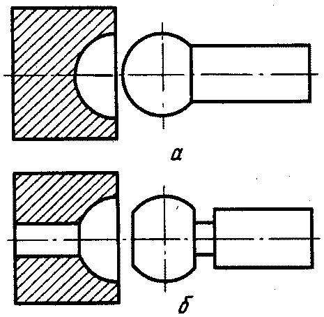 Обработка деталей - примеры технологичности деталей