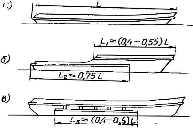 Спасательное устройство буксиров