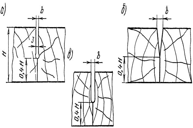 Покрытие палубы. Разделка палубных брусков