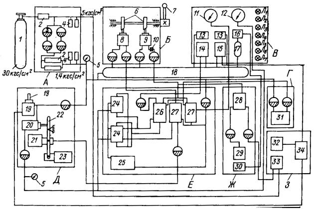 Энергетические установки - схема совместного управления двигателем