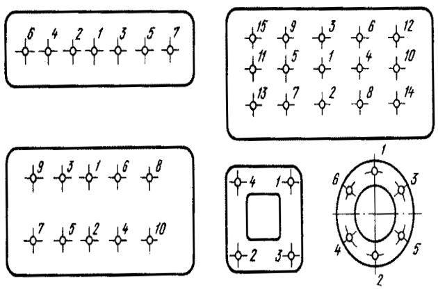 Разборка механизмов - затяжка гаек в многоболтовых соединениях