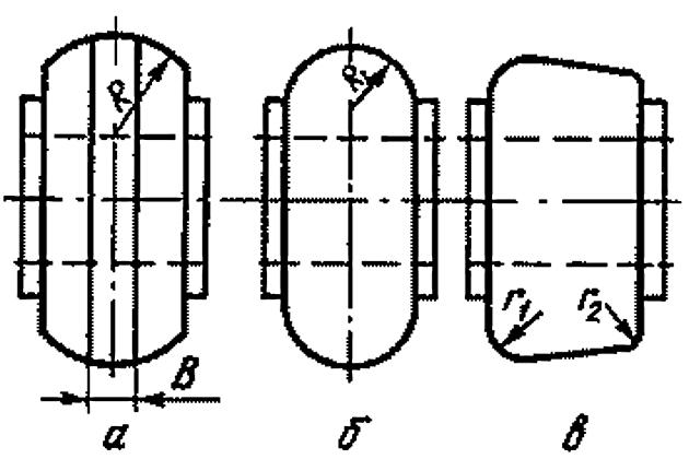 Повышение прочности деталей - форма поверхности ролика
