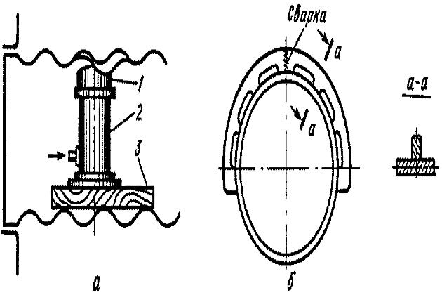 Жаровая труба
