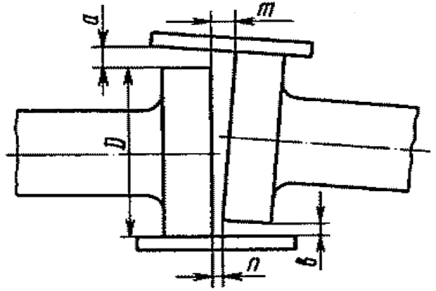 Измерение изломов валов