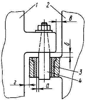 Схема измерения зазоров в петлях
