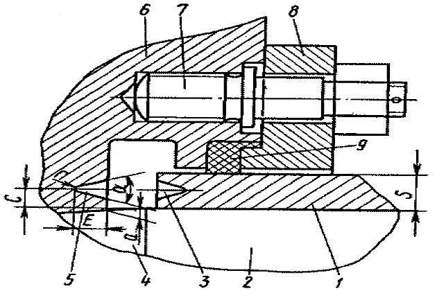 Схема проточки разгружающих канавок