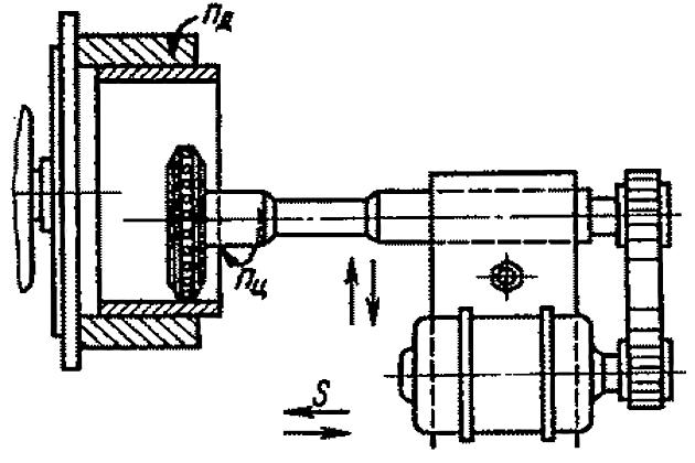 Повышение прочности деталей - схема упрочнения внутренней поверхности