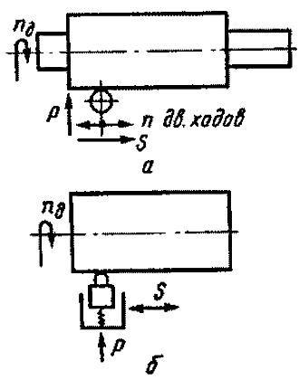 Повышение прочности деталей - схемы упрочнения деталей