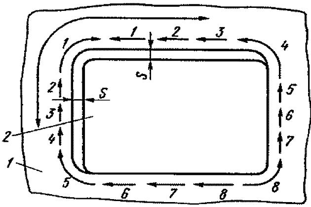 Вварка вставки обратноступенчатым методом