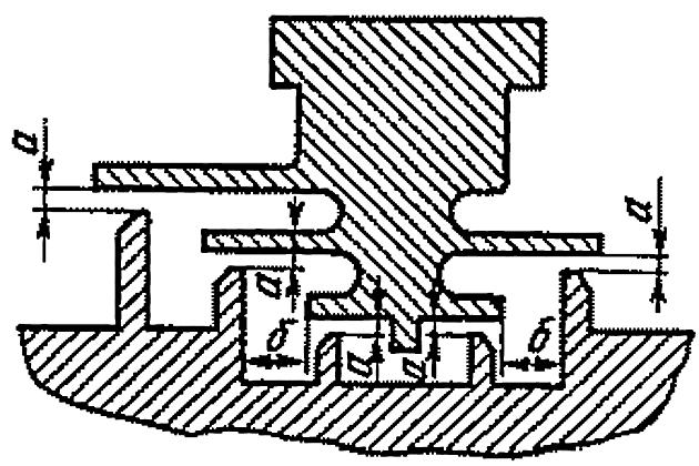 Зазоры лабиринтового уплотнения турбины