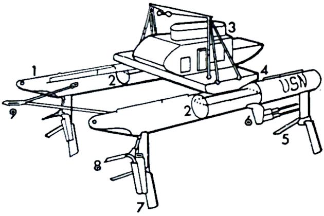 Судно на подводных крыльях - Магнитоакустический трал