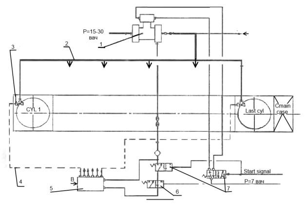 Системы главного дизеля: схема пуска двигателя