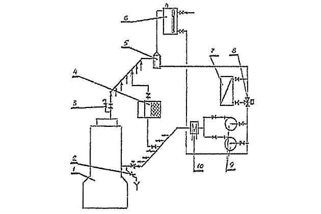 Системы главного дизеля: система высокотемпературного контура