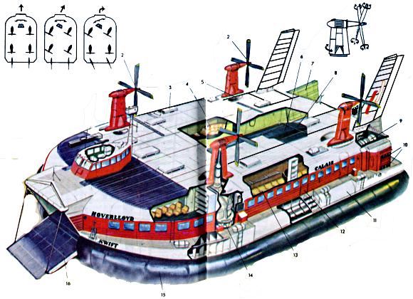 Амфибийное судно Маунтбаттен