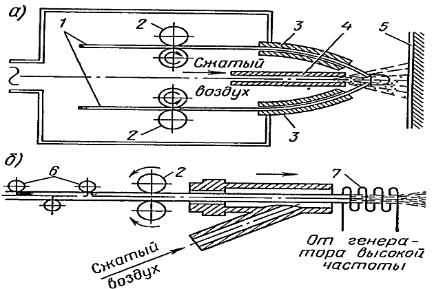 Аппарат для металлизации