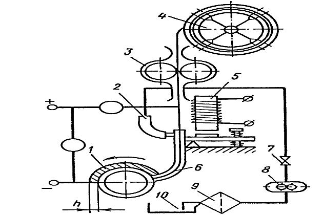 Электроимпульсная наплавка