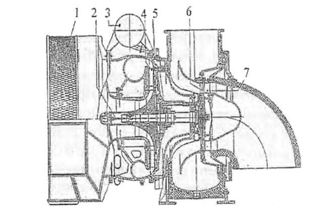 Системы главного дизеля: газотурбонагнетатель