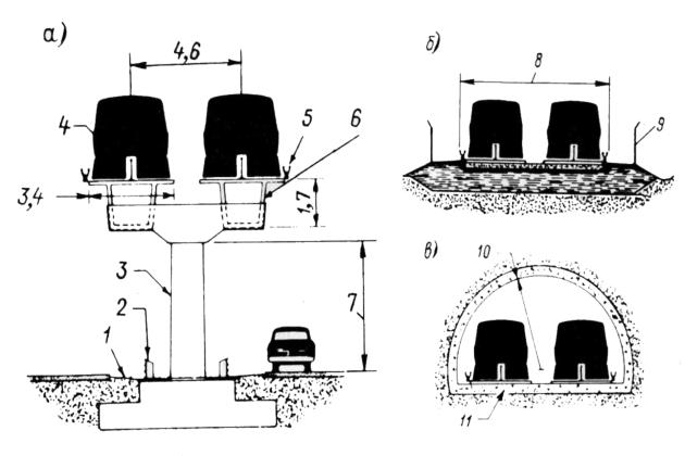 Поезда на магнитной подушке