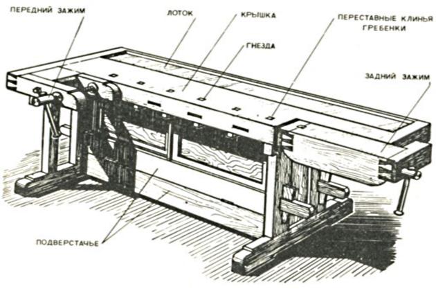 Ремонтно механическая мастерская