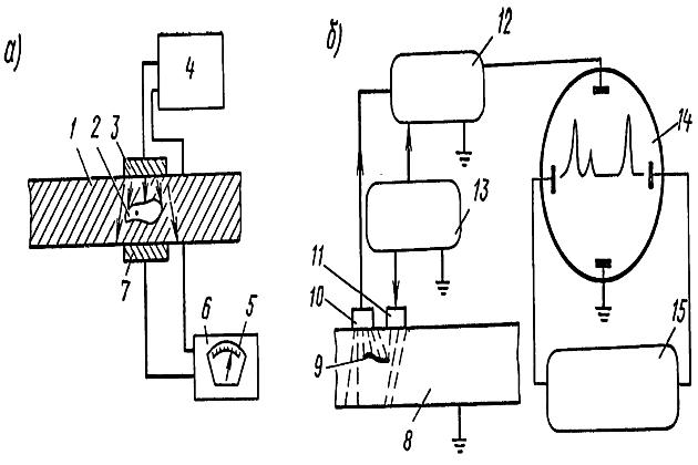 Схема ультразвукового дефектоскопа