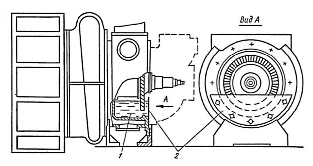 Промывание лопаток турбины