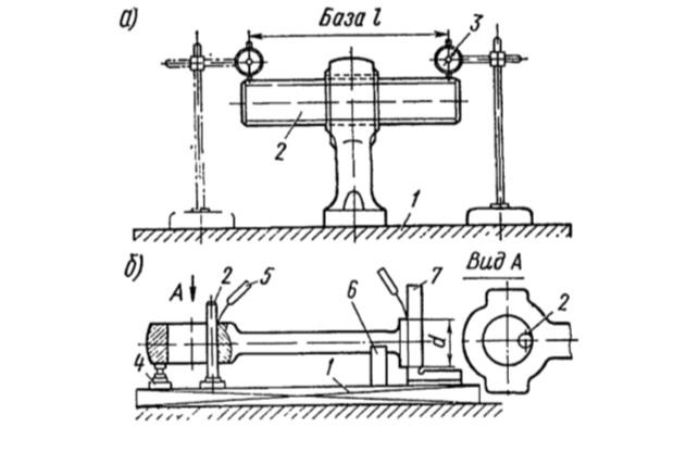 Проверка параллельности поверхности пятки